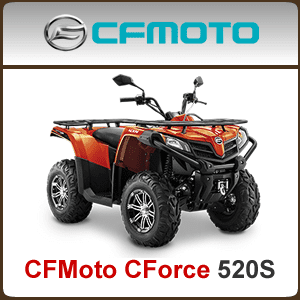 CFMoto CForce 520S Spare Parts
